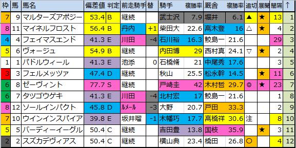 f:id:onix-oniku:20170708175749p:plain
