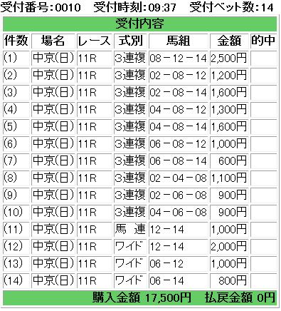 f:id:onix-oniku:20170709093820p:plain