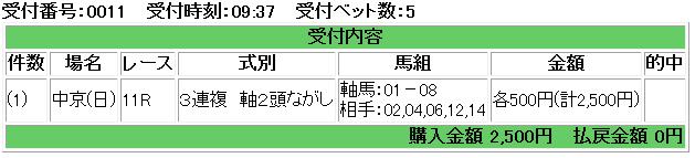 f:id:onix-oniku:20170709093852p:plain