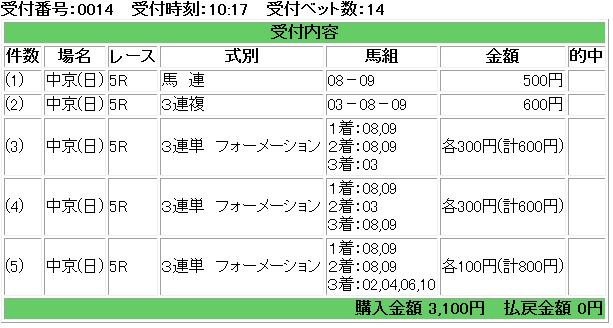 f:id:onix-oniku:20170709101812p:plain