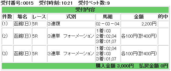 f:id:onix-oniku:20170709102202p:plain