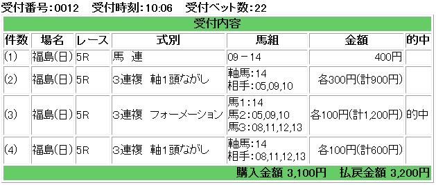 f:id:onix-oniku:20170709132650p:plain