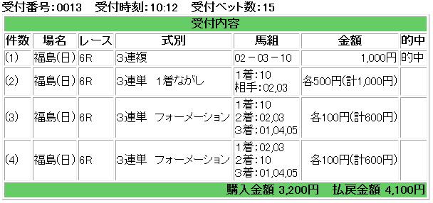 f:id:onix-oniku:20170709132723p:plain