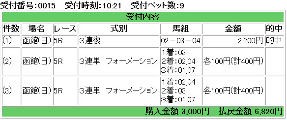 f:id:onix-oniku:20170709132758p:plain