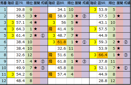 f:id:onix-oniku:20170709145002p:plain