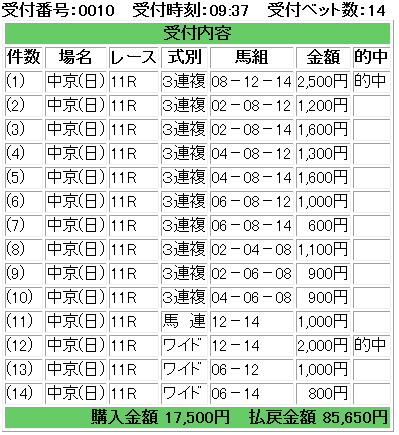 f:id:onix-oniku:20170709165157p:plain