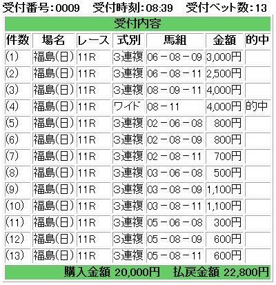 f:id:onix-oniku:20170709170411p:plain