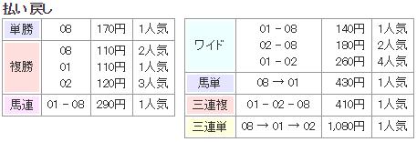 f:id:onix-oniku:20170712172649p:plain