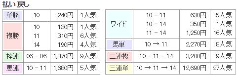 f:id:onix-oniku:20170712172913p:plain