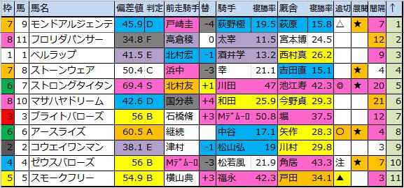 f:id:onix-oniku:20170714171432p:plain