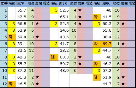 f:id:onix-oniku:20170714185800p:plain