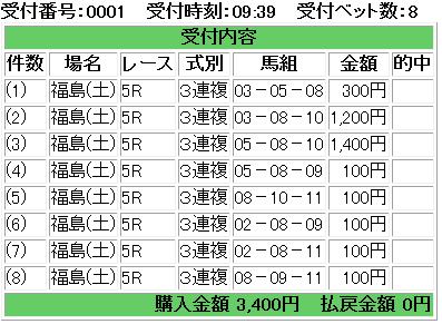 f:id:onix-oniku:20170715094011p:plain