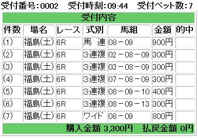 f:id:onix-oniku:20170715094443p:plain