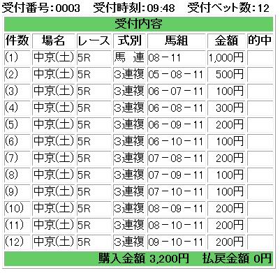 f:id:onix-oniku:20170715094837p:plain