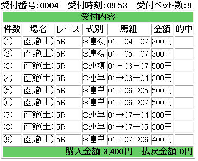 f:id:onix-oniku:20170715095405p:plain