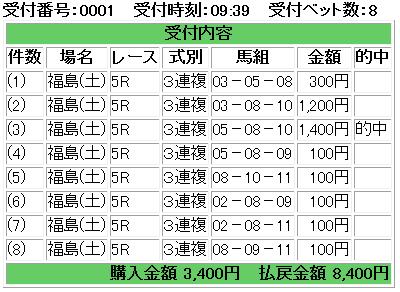 f:id:onix-oniku:20170715132957p:plain