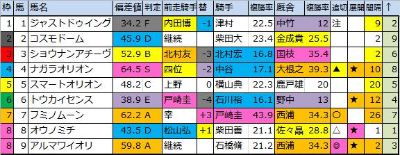 f:id:onix-oniku:20170715175053p:plain