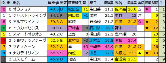 f:id:onix-oniku:20170715175339p:plain