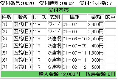 f:id:onix-oniku:20170716090357p:plain