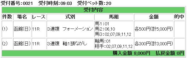 f:id:onix-oniku:20170716090511p:plain