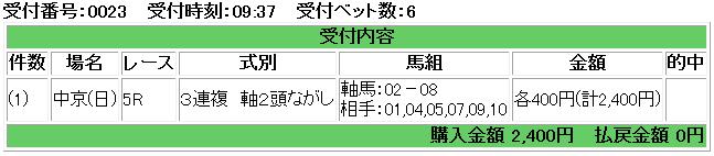 f:id:onix-oniku:20170716093808p:plain
