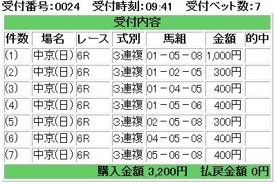 f:id:onix-oniku:20170716094154p:plain