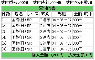f:id:onix-oniku:20170716094947p:plain