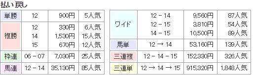 f:id:onix-oniku:20170718164236p:plain