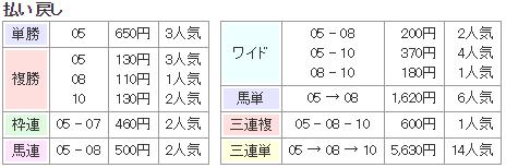 f:id:onix-oniku:20170719160440p:plain