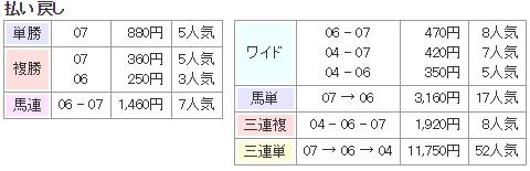 f:id:onix-oniku:20170719160653p:plain
