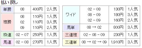 f:id:onix-oniku:20170719160828p:plain