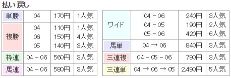 f:id:onix-oniku:20170719160946p:plain