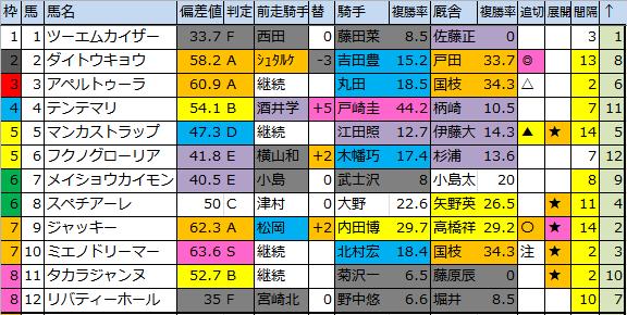 f:id:onix-oniku:20170721185325p:plain