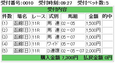 f:id:onix-oniku:20170723092818p:plain