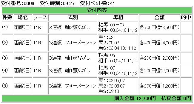 f:id:onix-oniku:20170723092852p:plain