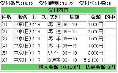 f:id:onix-oniku:20170723102315p:plain
