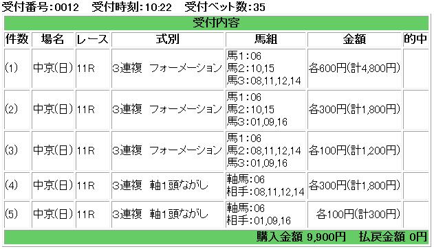 f:id:onix-oniku:20170723102346p:plain