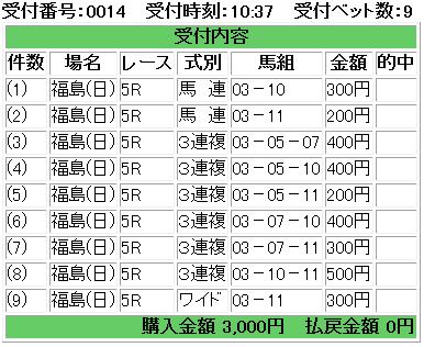 f:id:onix-oniku:20170723103824p:plain