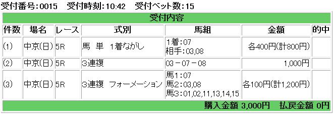 f:id:onix-oniku:20170723104309p:plain