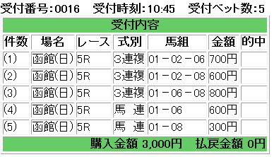 f:id:onix-oniku:20170723104619p:plain