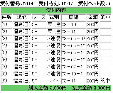 f:id:onix-oniku:20170723132641p:plain
