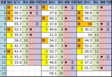 f:id:onix-oniku:20170723150252p:plain