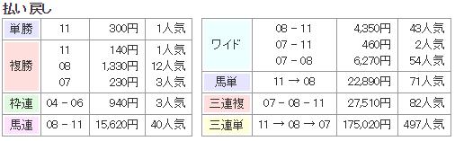 f:id:onix-oniku:20170725165012p:plain