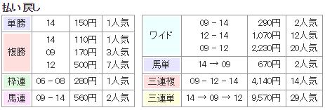 f:id:onix-oniku:20170726145728p:plain