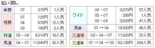 f:id:onix-oniku:20170726145905p:plain