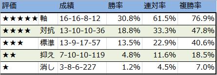 f:id:onix-oniku:20170726153312p:plain