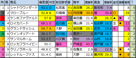 f:id:onix-oniku:20170728170717p:plain