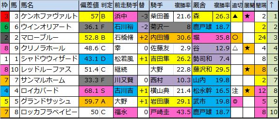 f:id:onix-oniku:20170728171003p:plain