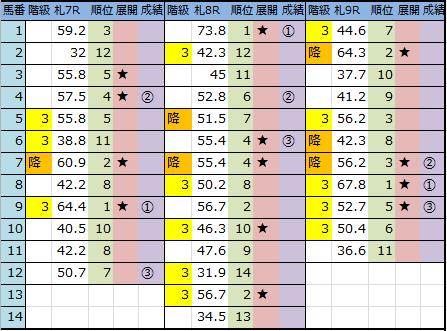 f:id:onix-oniku:20170729144733p:plain
