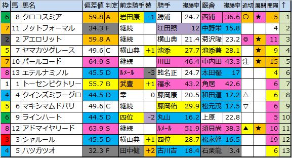 f:id:onix-oniku:20170729184735p:plain